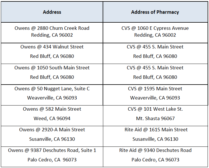 New CVS Pharmacy Addresses